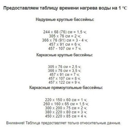 нагреватель для бассейнов Intex 28684